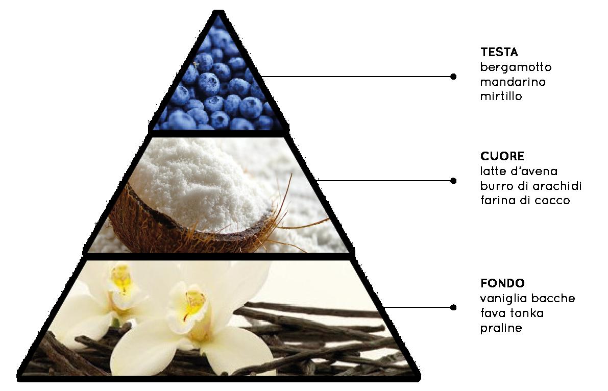 frolla-piramide.png